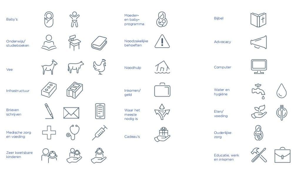 iconen pakket Compassion